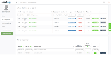 Startupr Back Office System - Dashboard