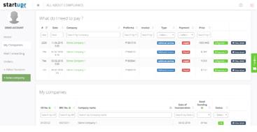 Startupr Back Office System - Dashboard